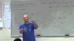 chads videos science lectures